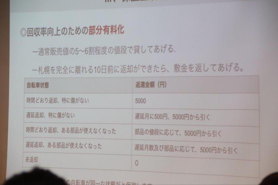 info_news_ryugakuseipresen_ph13.jpg